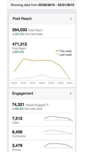 Social-Media-Marketing-Success-The-Wright-Venue.psd