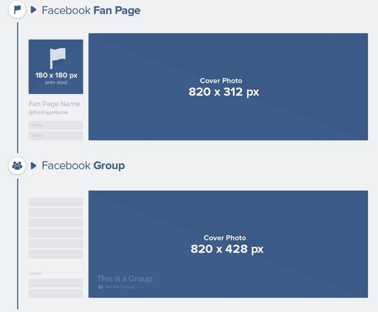 facebook cover page size - HD1202×994