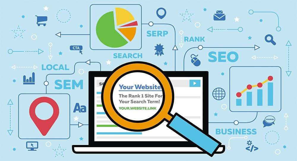 SEO Search engine visability Reasons Your Brand Needs a Strong Online Presence